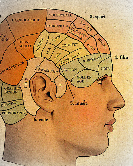 Self-portrait as phrenology illustration