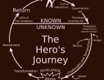 Monomyth: The Hero's Journey